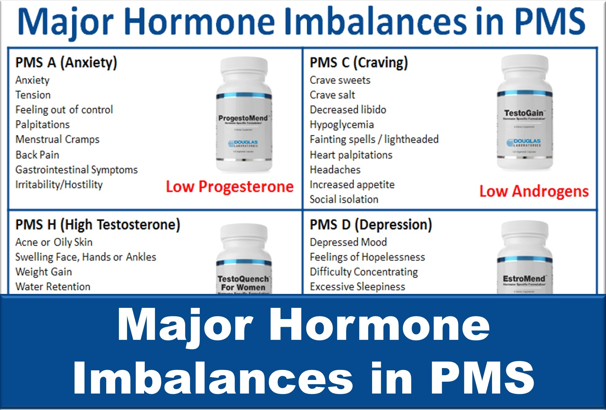 Major Hormone Imbalances in PMS
