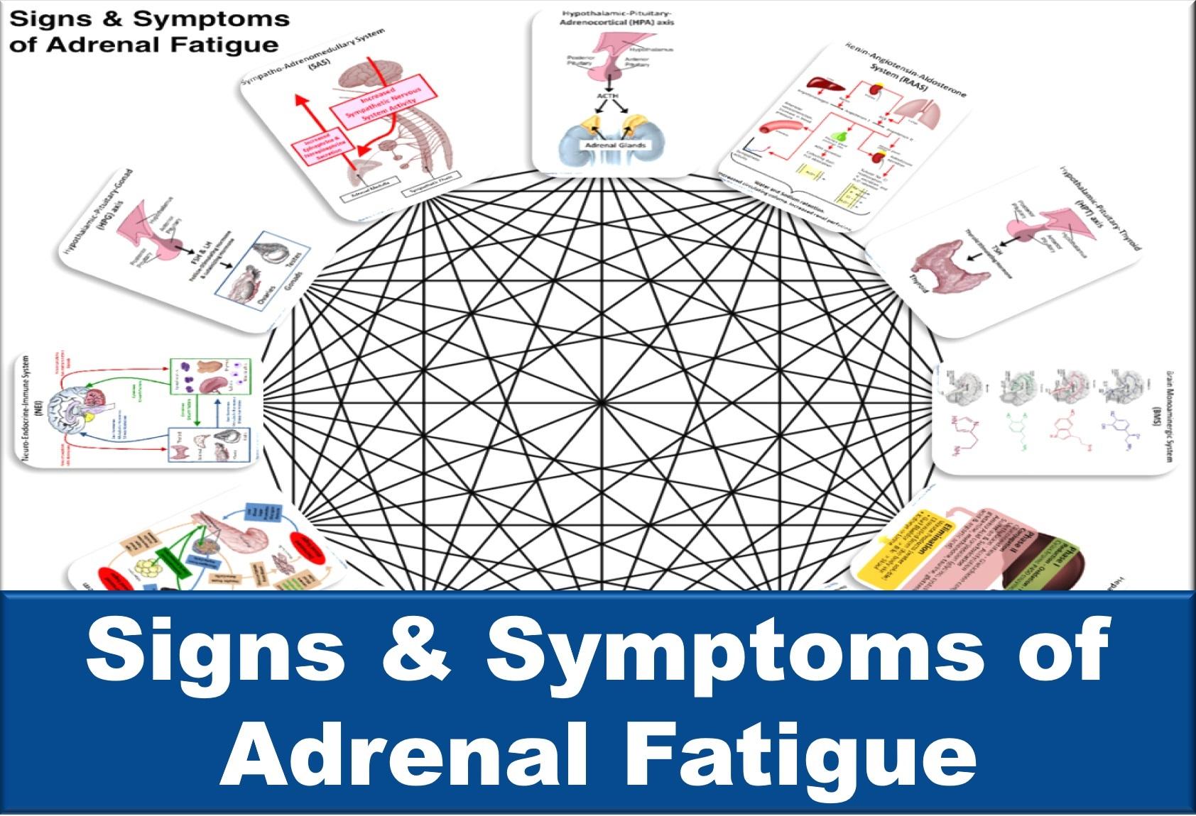 Sign & Symptoms