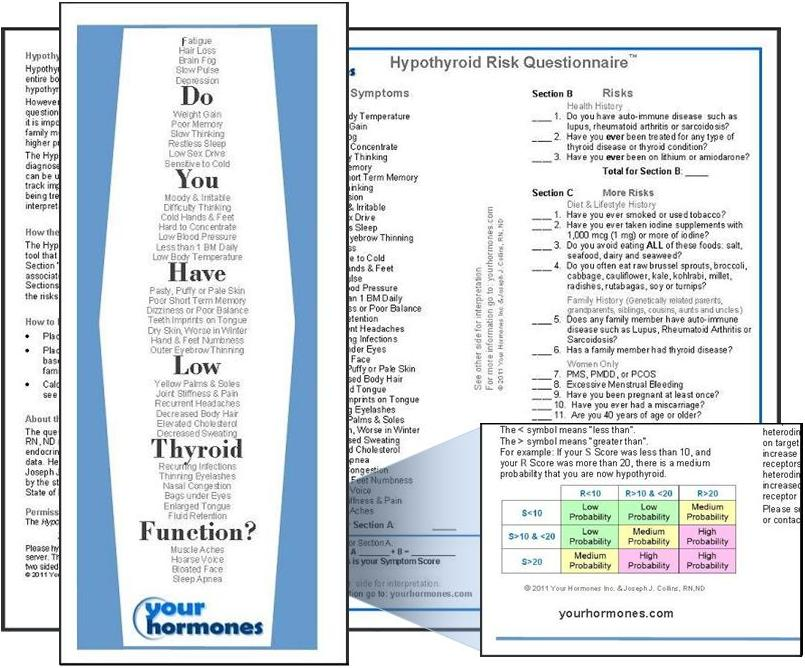 Take the Hypothyroid Risk Questionnaire™ by Joseph J. Collins, RN, ND